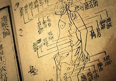 El Cajon Acupuncture